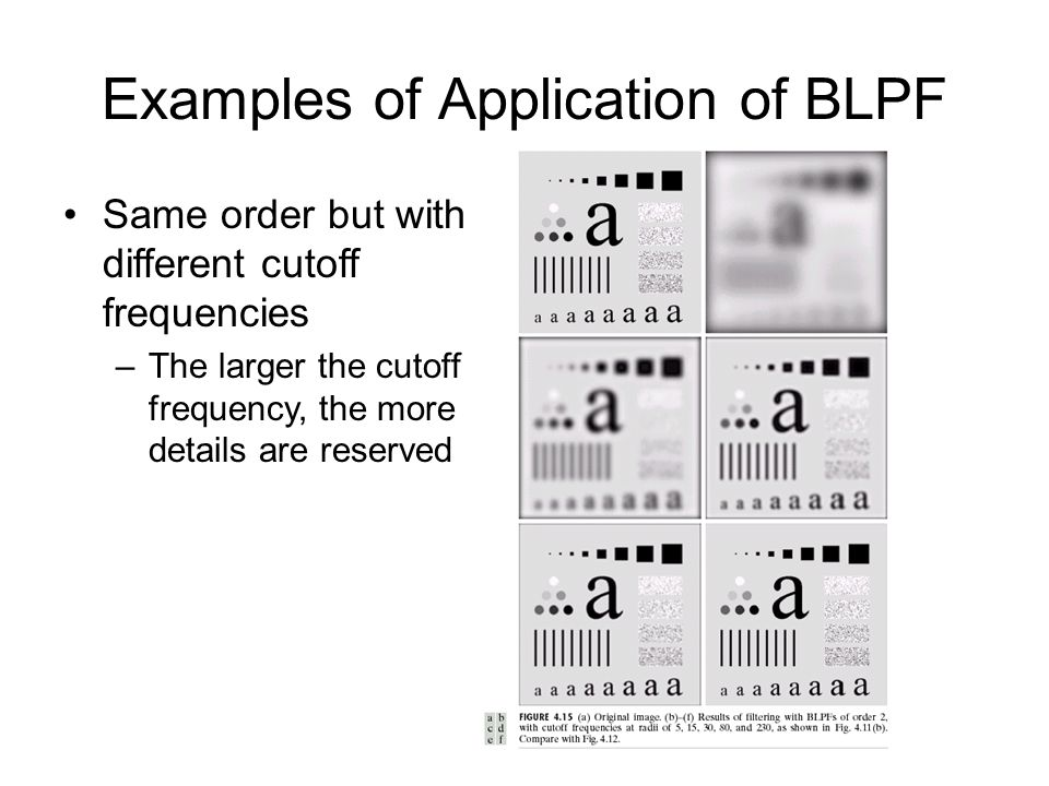 Examples of Application of BLPF