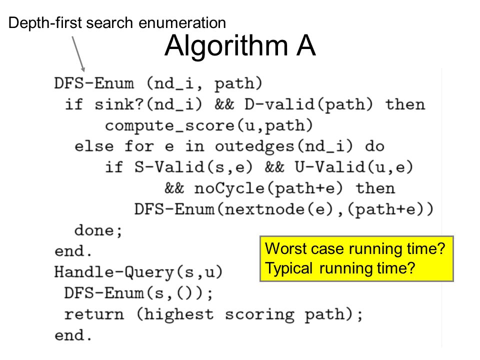 Algorithm A Depth-first search enumeration Worst case running time