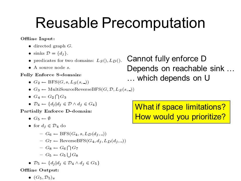 Reusable Precomputation