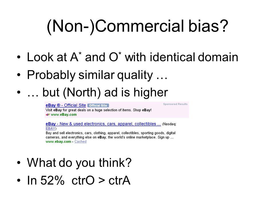 (Non-)Commercial bias