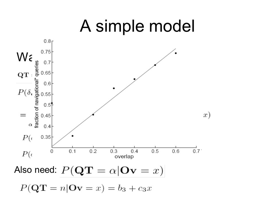 A simple model Want to model Also need: