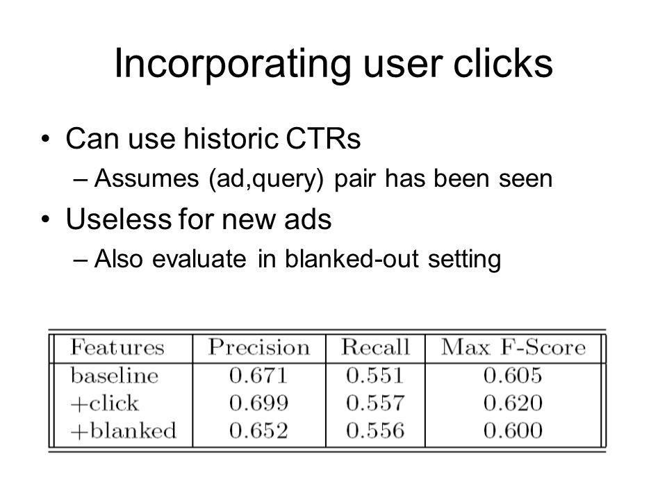 Incorporating user clicks