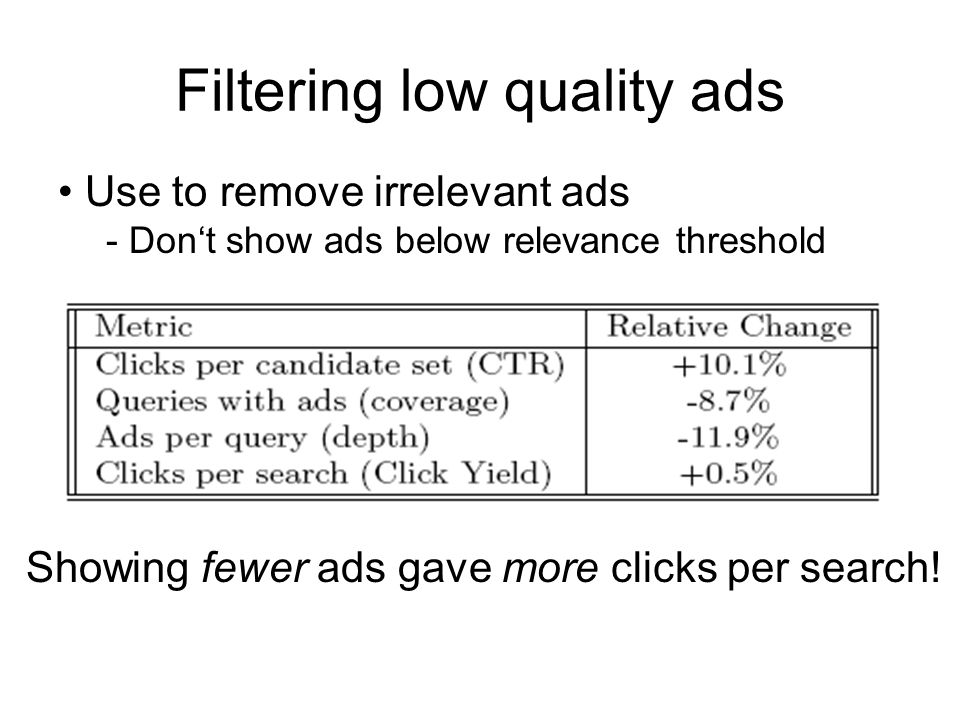 Filtering low quality ads