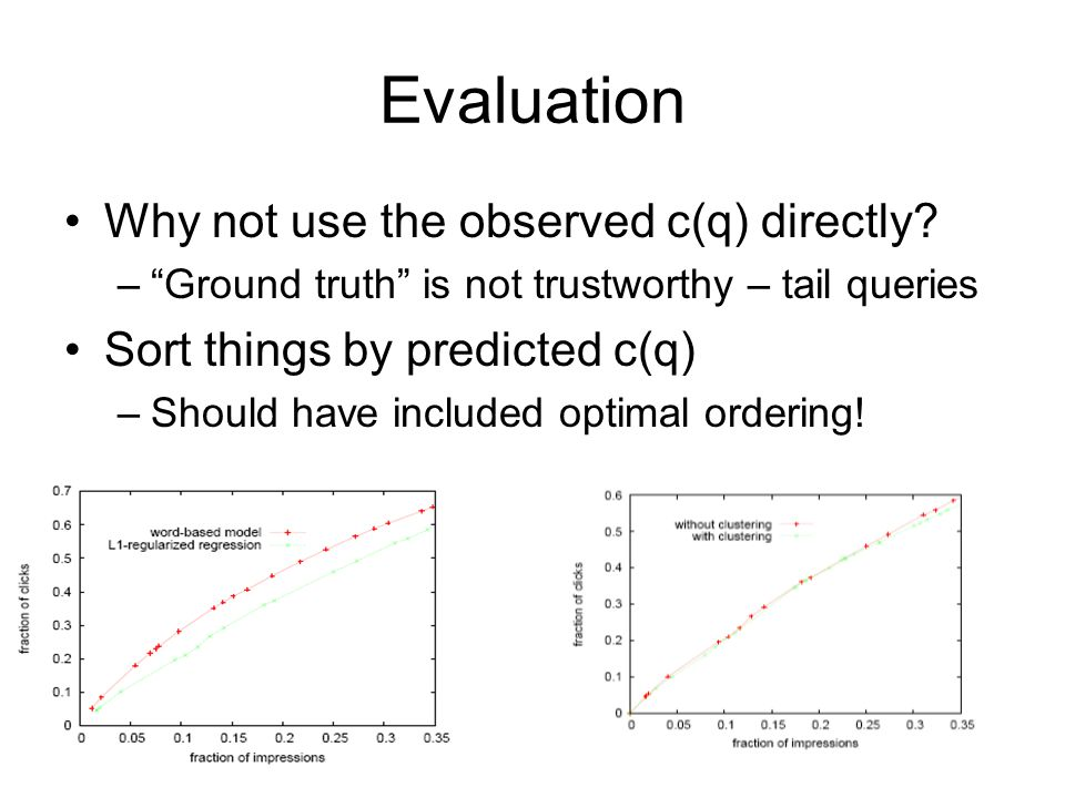 Evaluation Why not use the observed c(q) directly