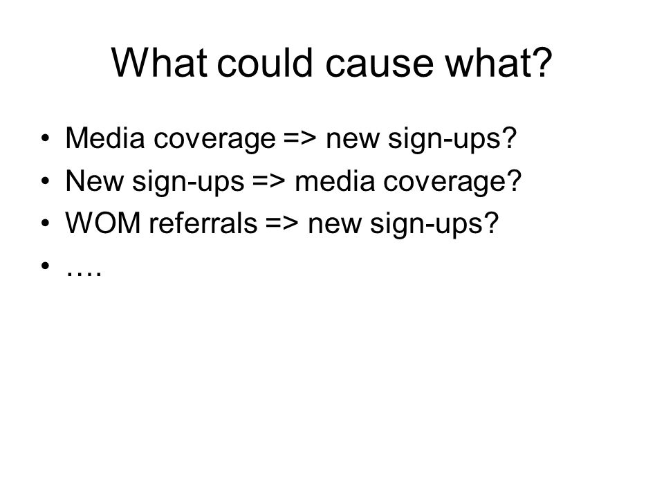 What could cause what Media coverage => new sign-ups