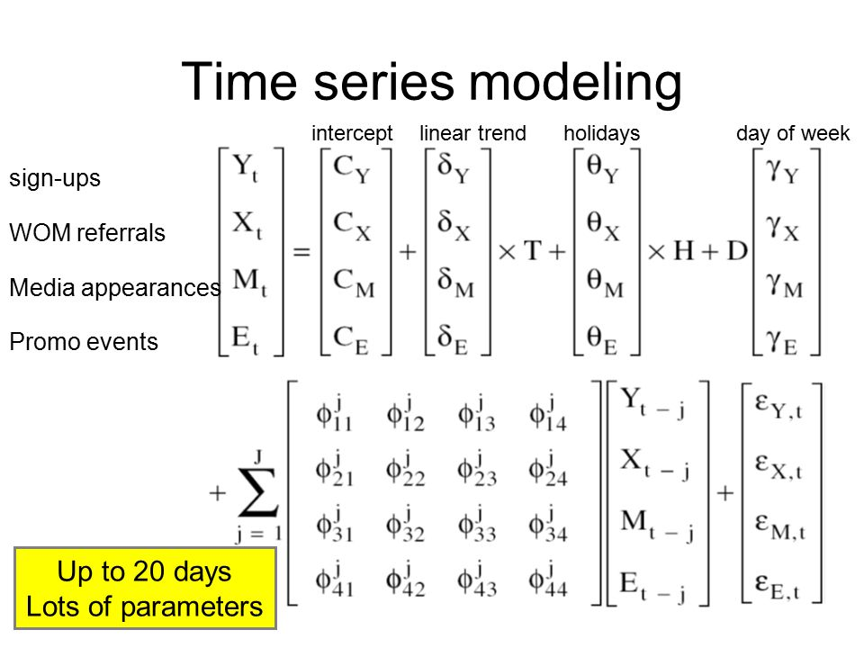 Time series modeling Up to 20 days Lots of parameters sign-ups