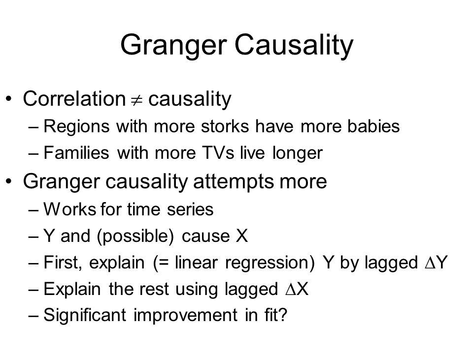 Granger Causality Correlation  causality