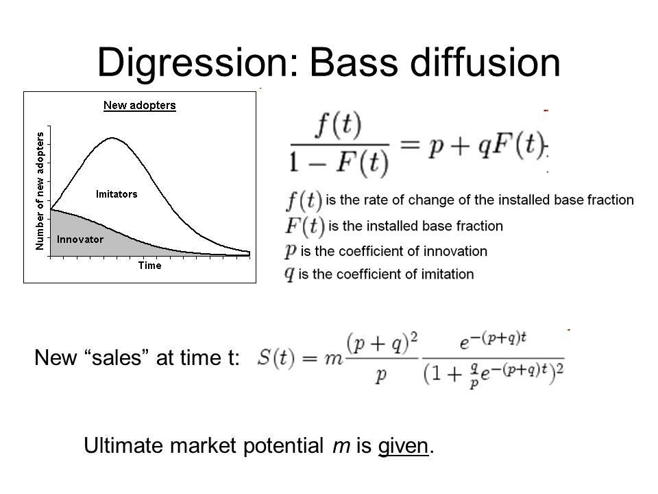 Digression: Bass diffusion
