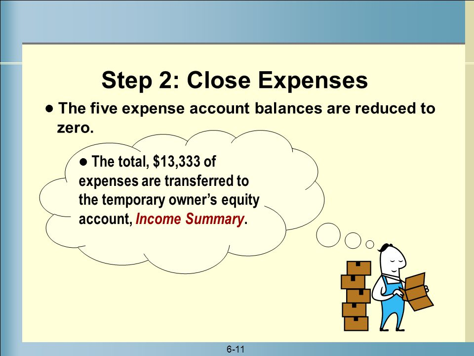Step 2: Close Expenses The five expense account balances are reduced to zero.