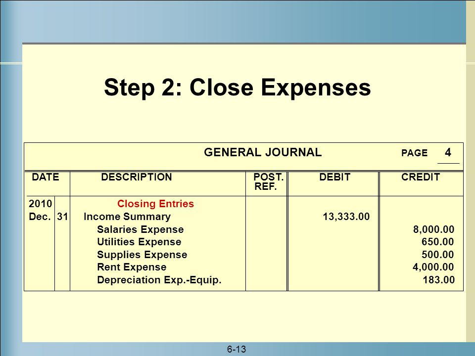 Step 2: Close Expenses GENERAL JOURNAL PAGE 4