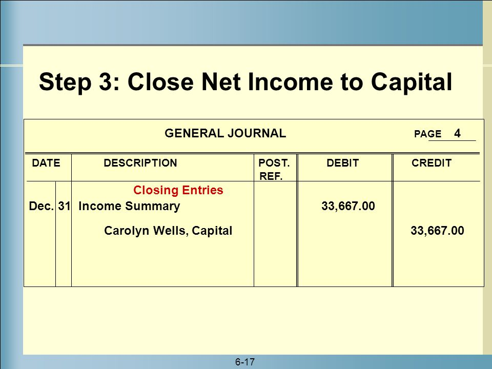 Step 3: Close Net Income to Capital