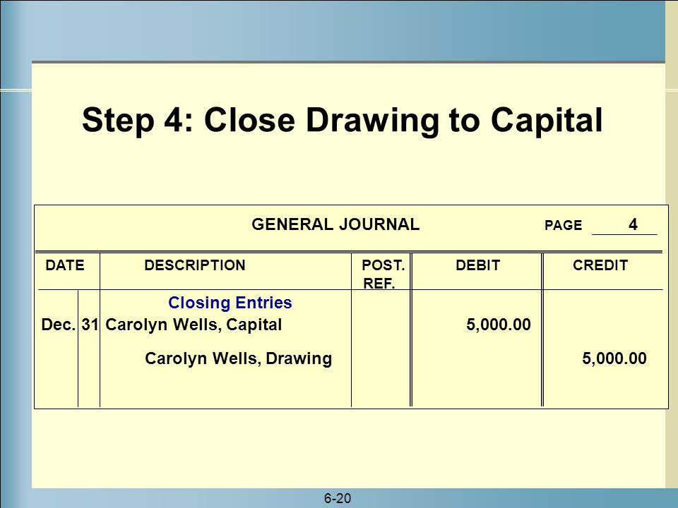 Step 4: Close Drawing to Capital