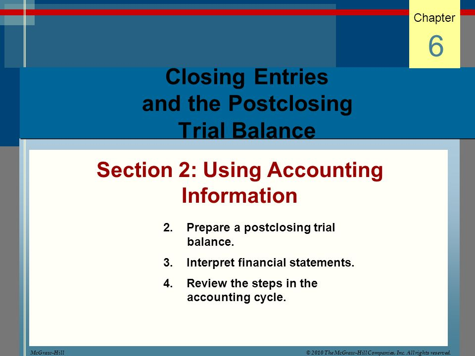 Closing Entries and the Postclosing Trial Balance