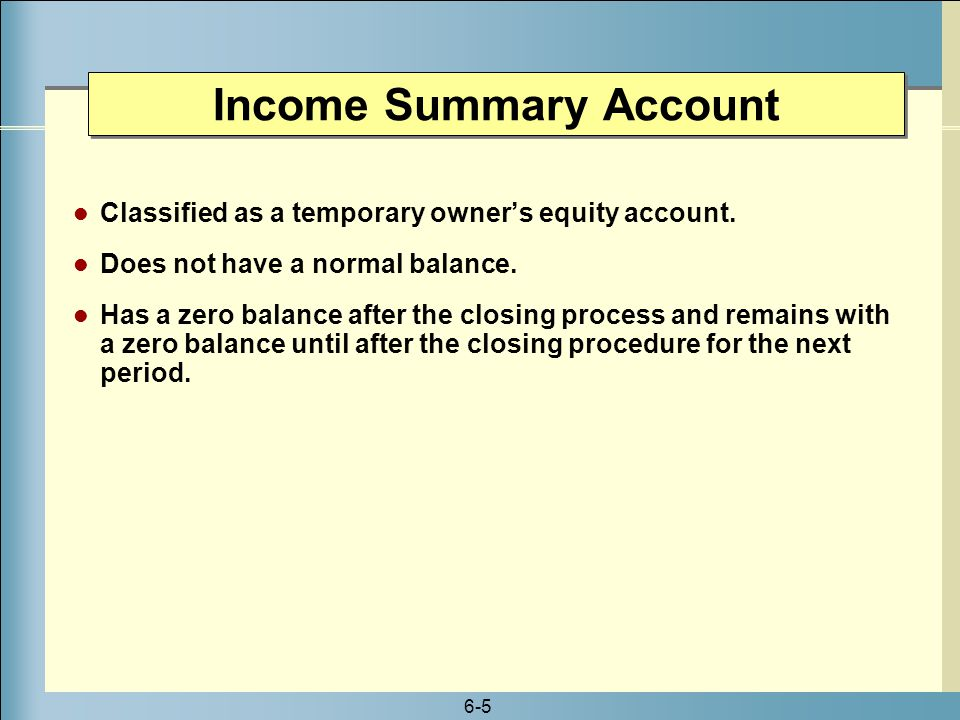 Income Summary Account