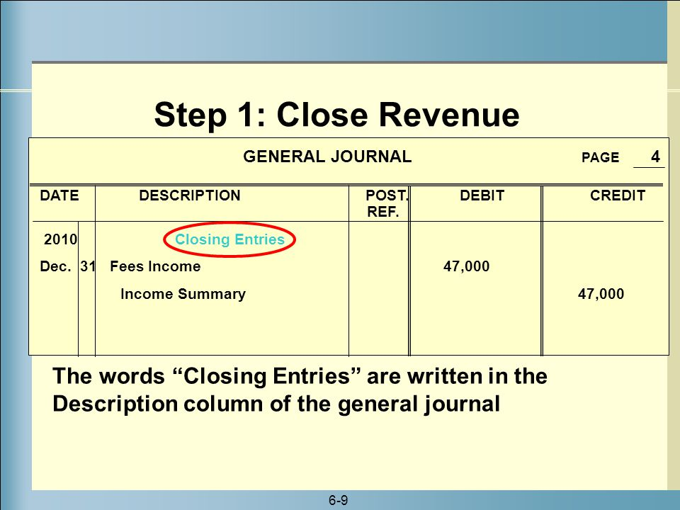 Step 1: Close Revenue GENERAL JOURNAL PAGE 4
