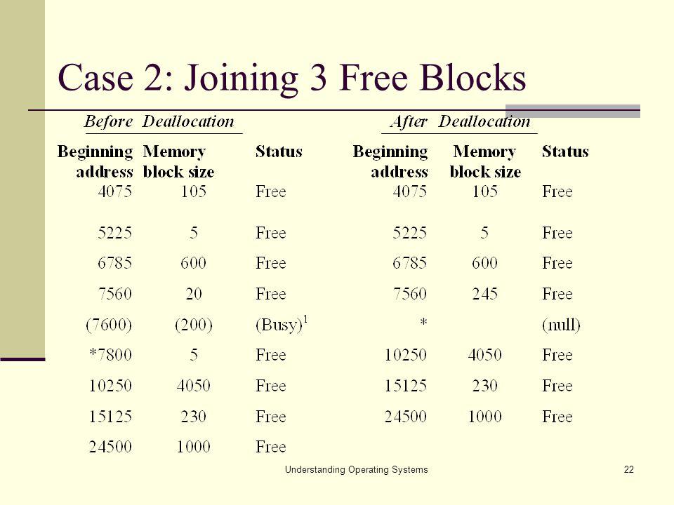Case 2: Joining 3 Free Blocks