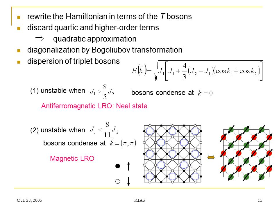 rewrite the Hamiltonian in terms of the T bosons