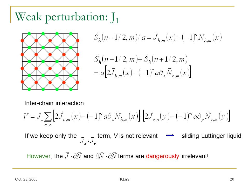 Weak perturbation: J1 Inter-chain interaction
