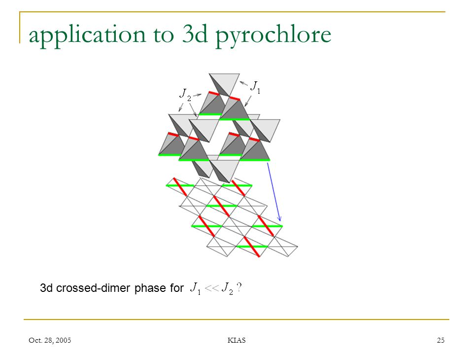 application to 3d pyrochlore