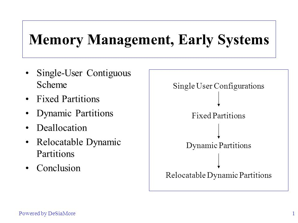 Memory Management, Early Systems