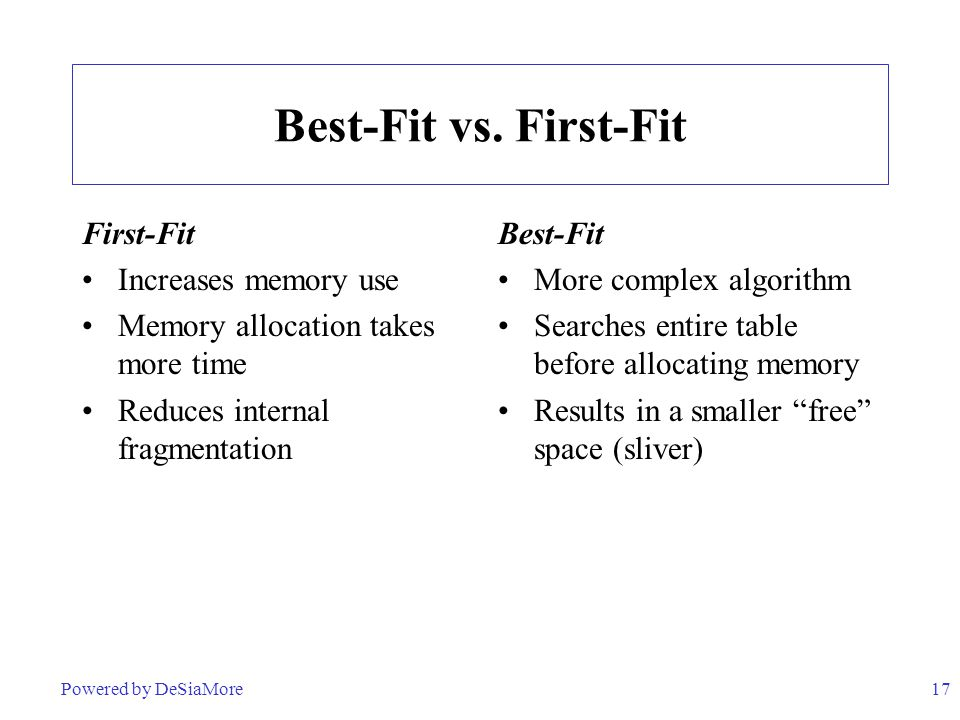 Best-Fit vs. First-Fit First-Fit Increases memory use