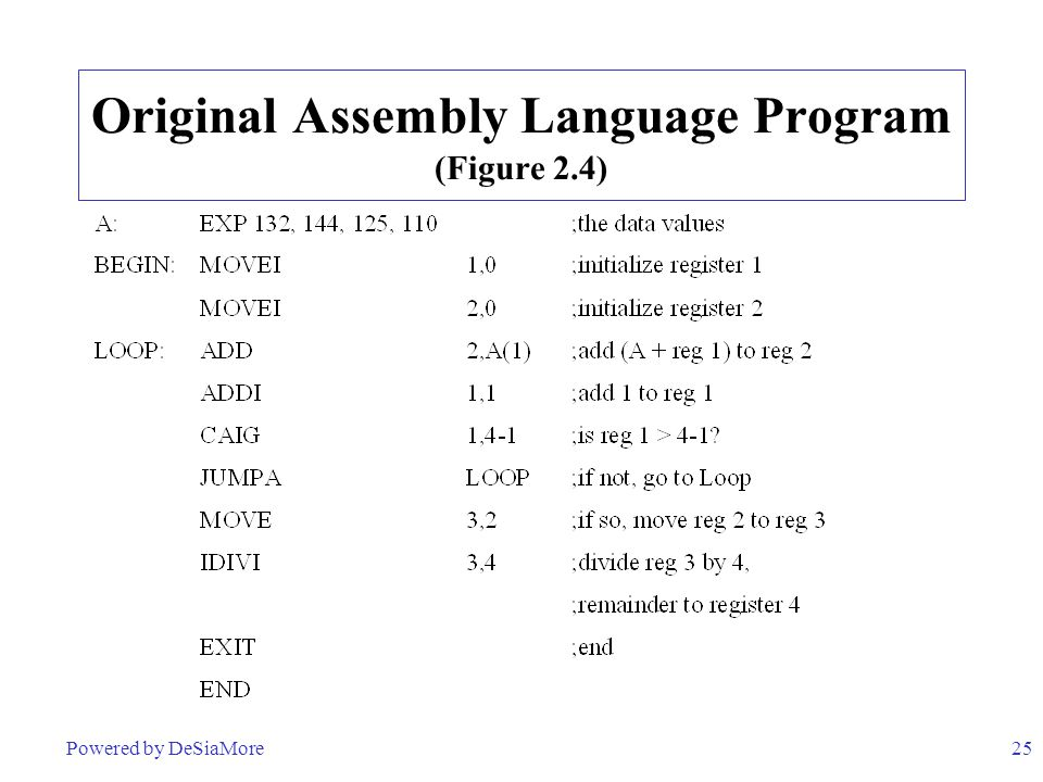 Original Assembly Language Program (Figure 2.4)