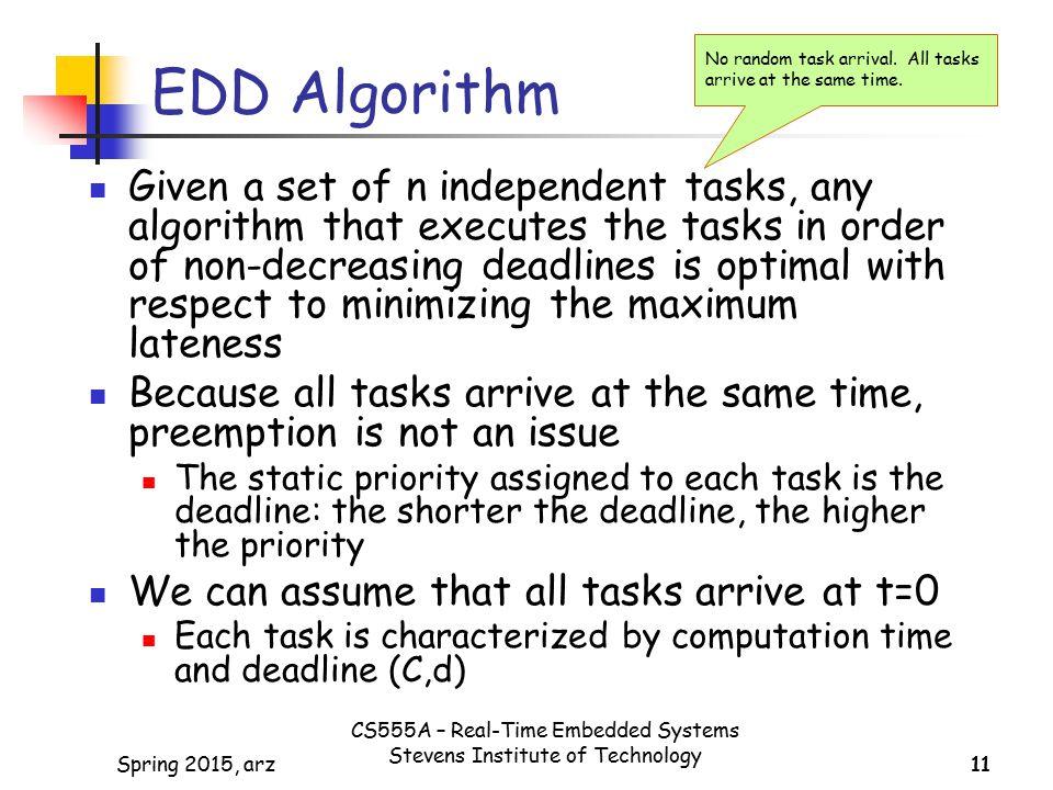 EDD Algorithm No random task arrival. All tasks arrive at the same time.