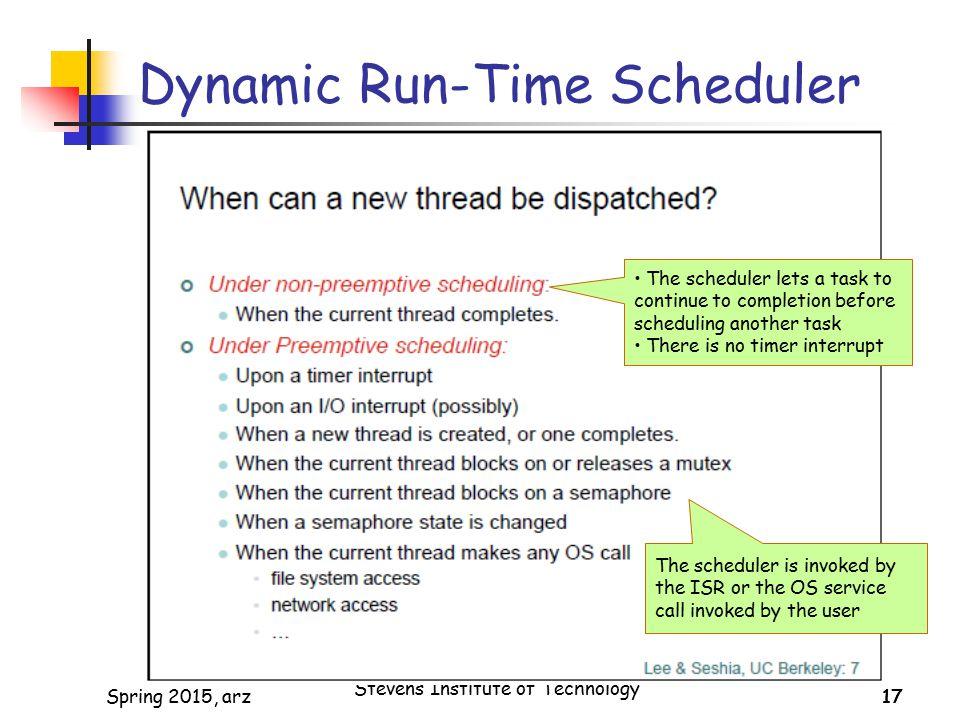 Dynamic Run-Time Scheduler