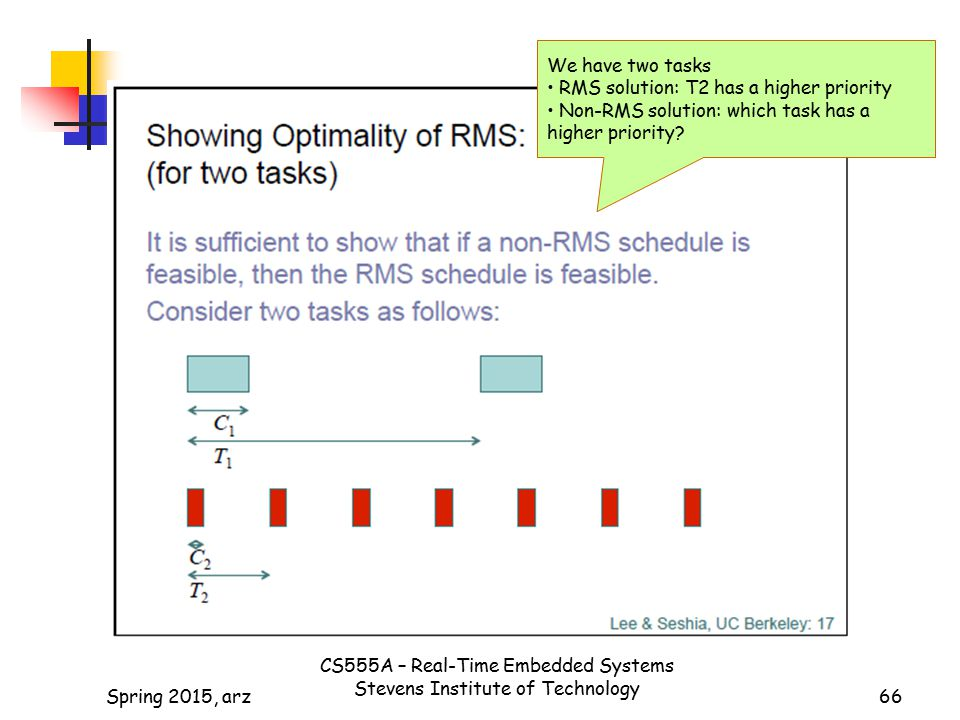 RMS solution: T2 has a higher priority
