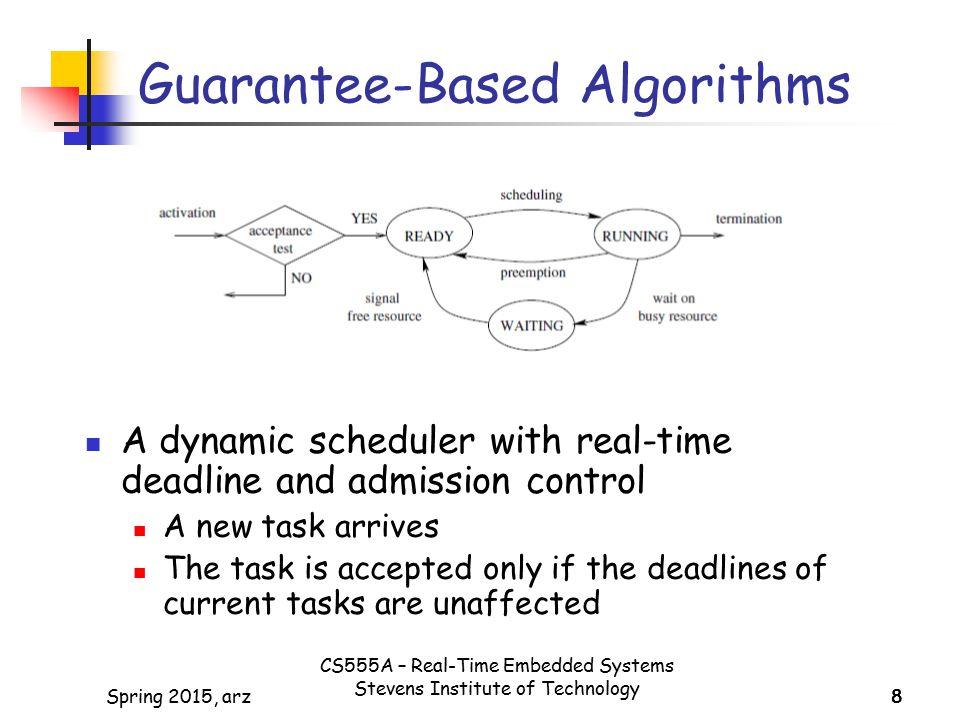 Guarantee-Based Algorithms