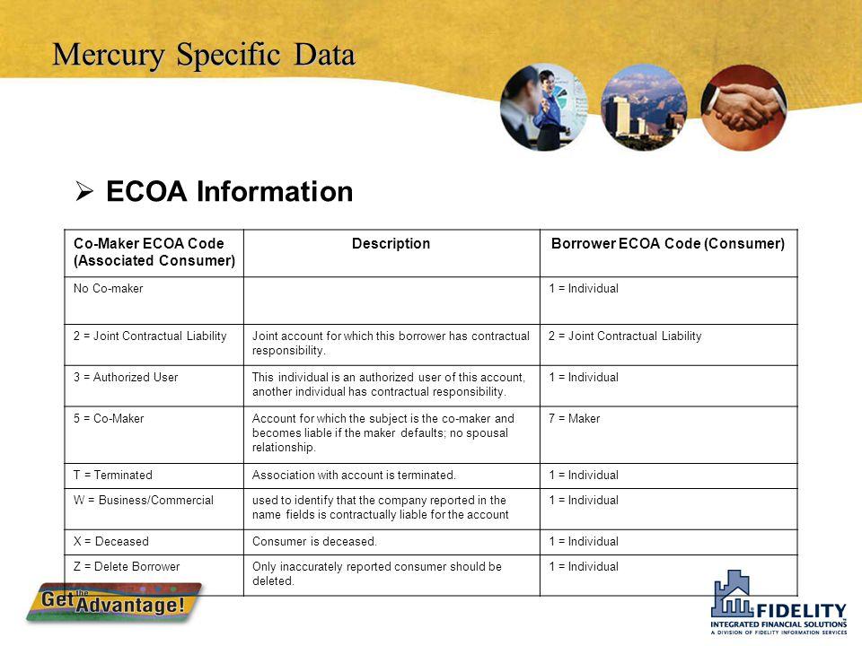 Borrower ECOA Code (Consumer)