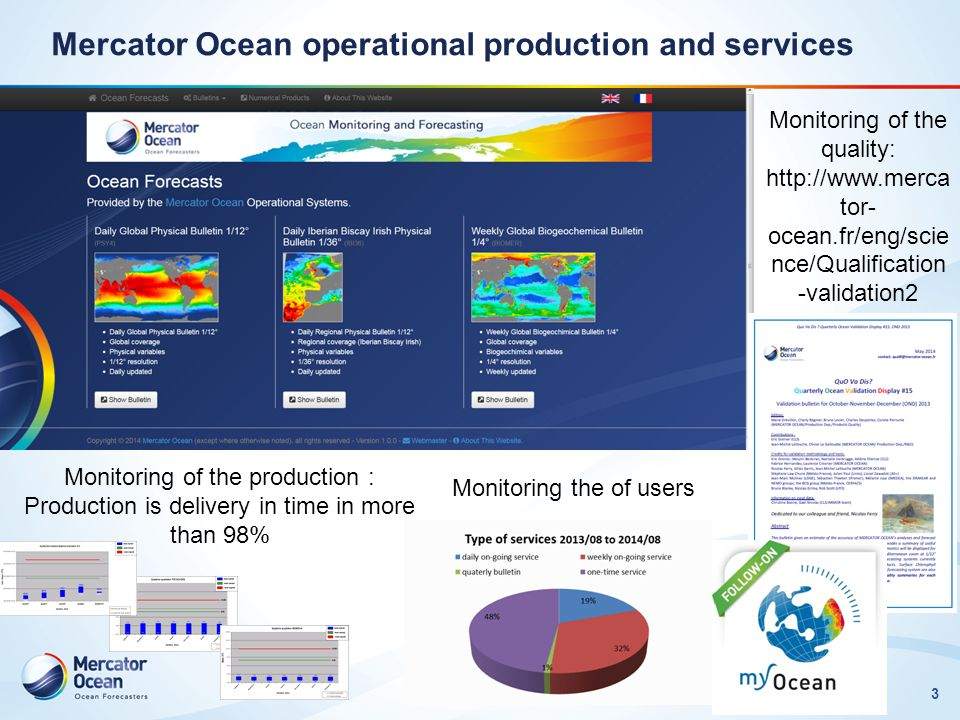 Mercator Ocean operational production and services