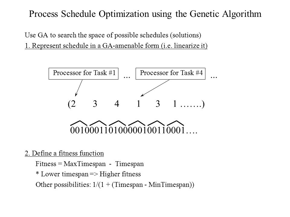 Process Schedule Optimization using the Genetic Algorithm