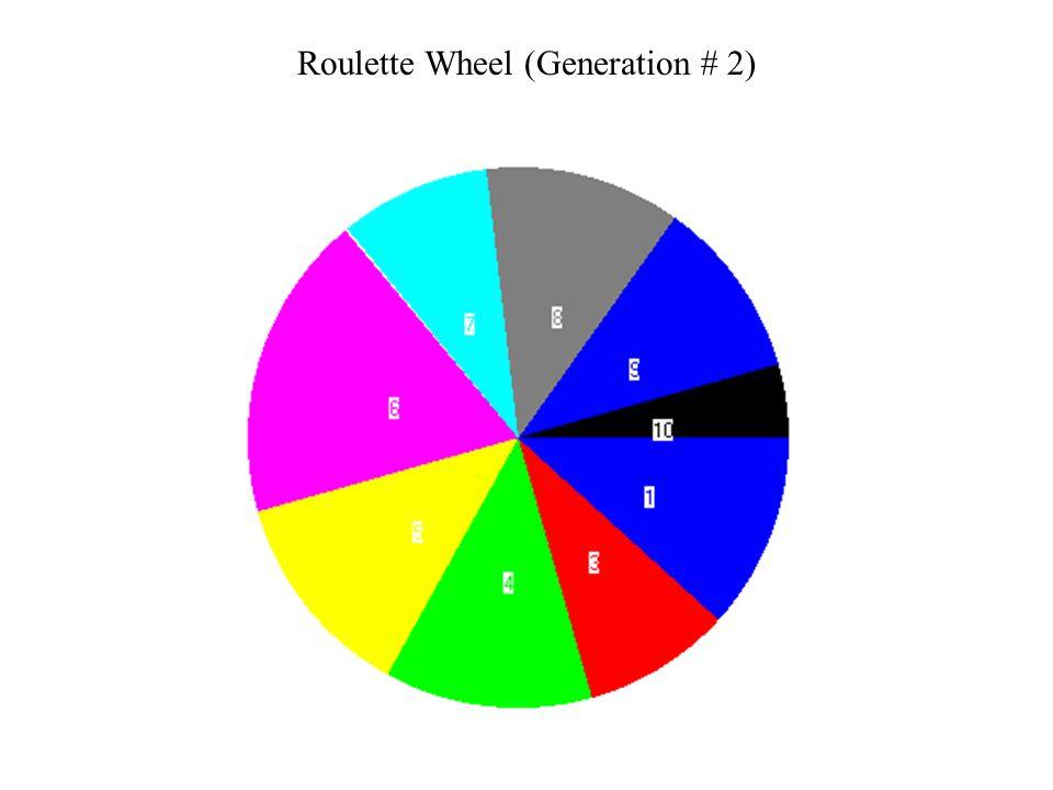 Roulette Wheel (Generation # 2)