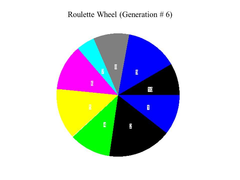 Roulette Wheel (Generation # 6)