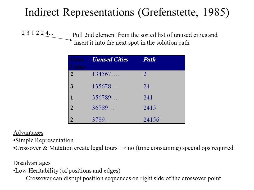 Indirect Representations (Grefenstette, 1985)