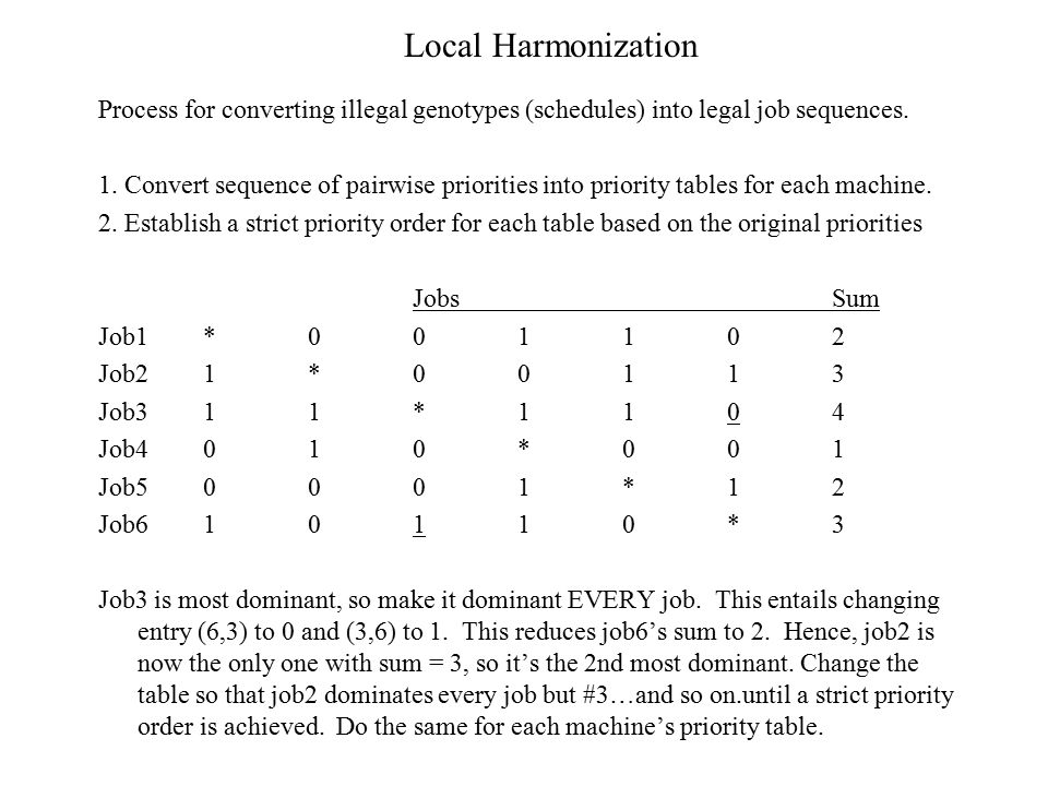 Local Harmonization Process for converting illegal genotypes (schedules) into legal job sequences.