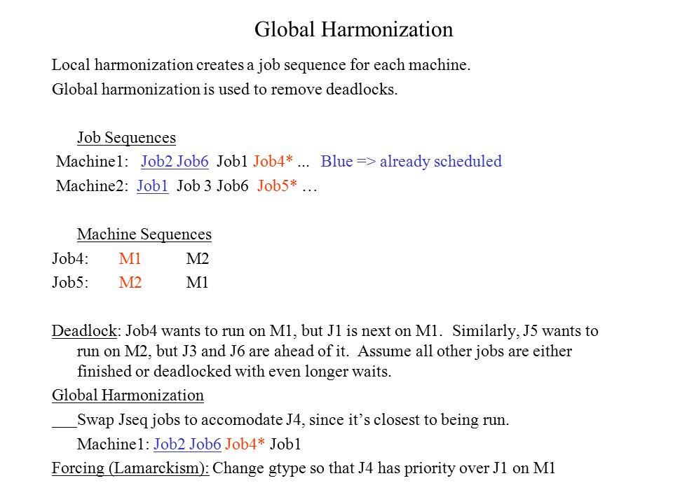 Global Harmonization Local harmonization creates a job sequence for each machine. Global harmonization is used to remove deadlocks.