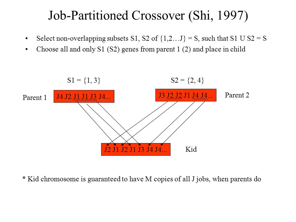 Job-Partitioned Crossover (Shi, 1997)