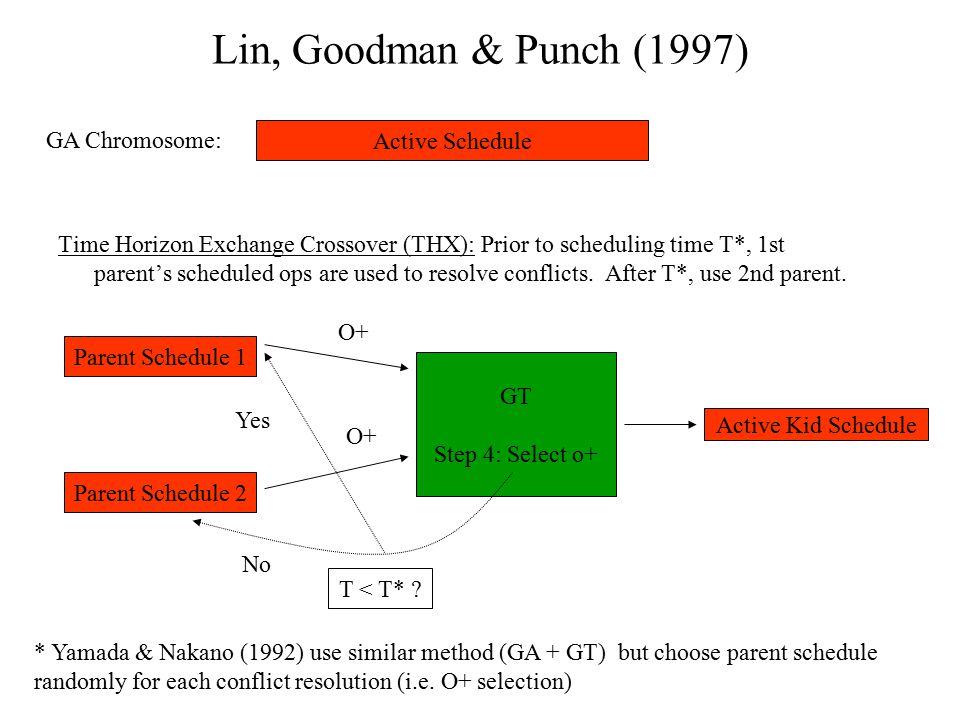 Lin, Goodman & Punch (1997) GA Chromosome: Active Schedule