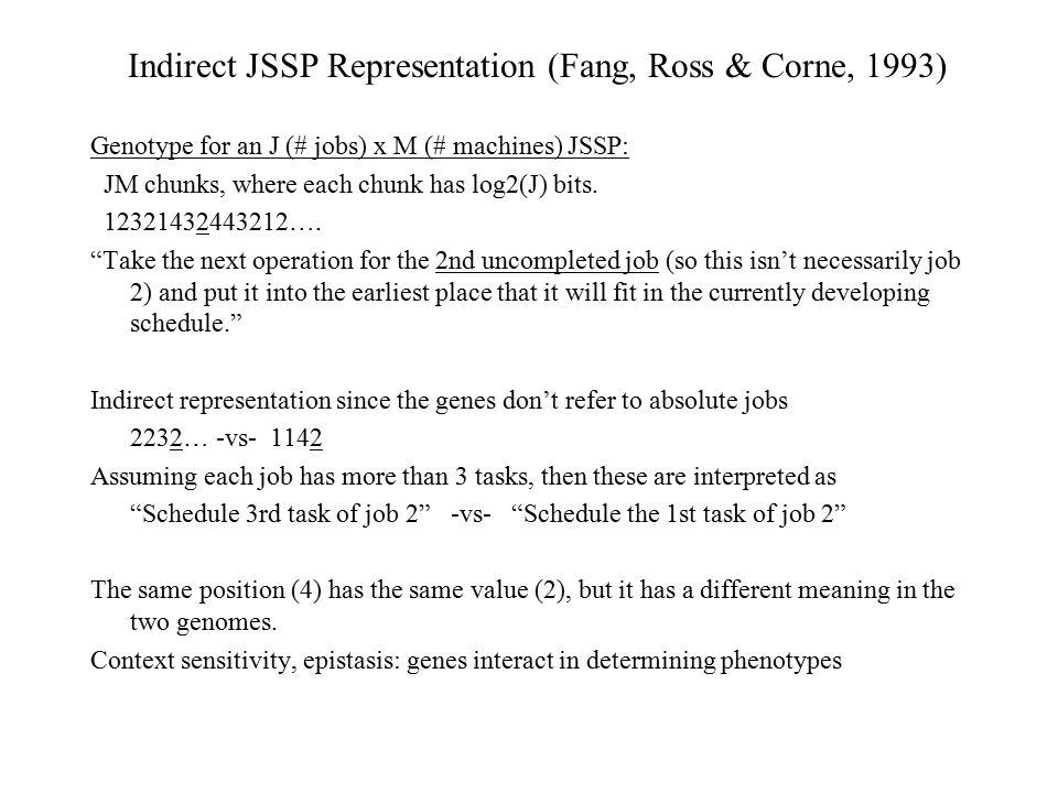 Indirect JSSP Representation (Fang, Ross & Corne, 1993)