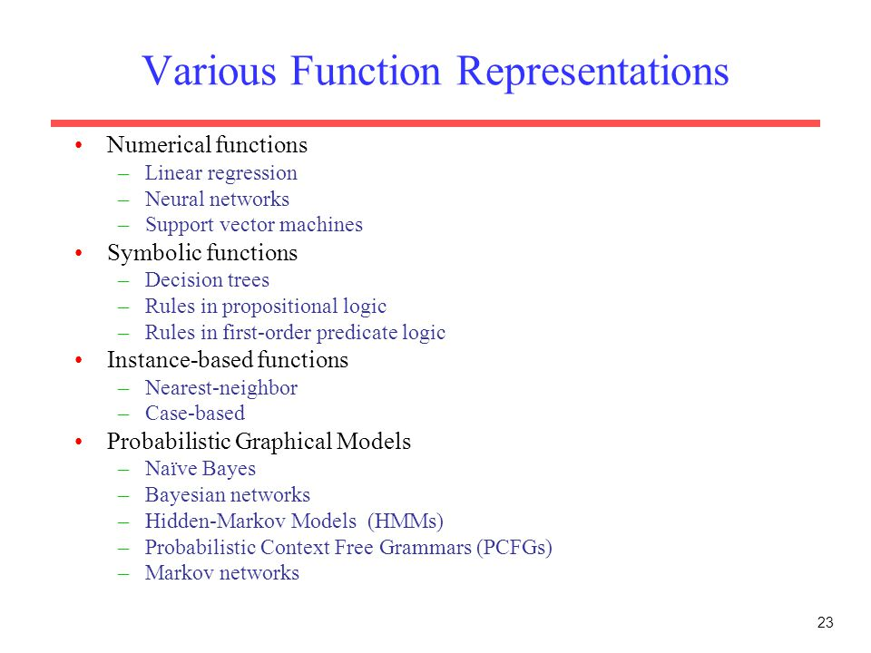 Various Function Representations