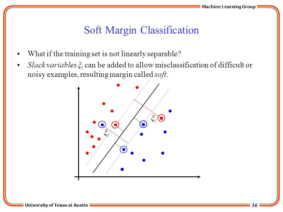 Soft Margin Classification