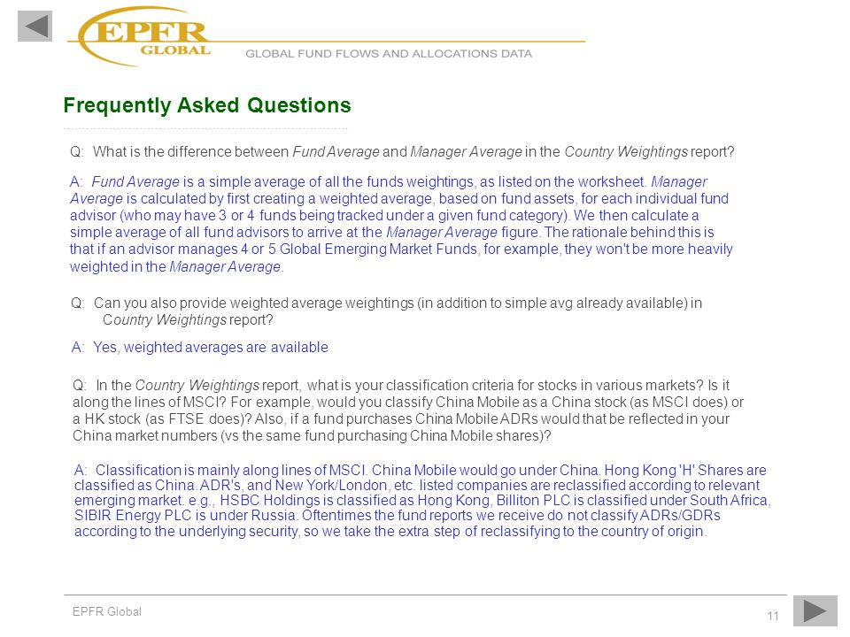 Frequently Asked Questions ………………………………………………………………..