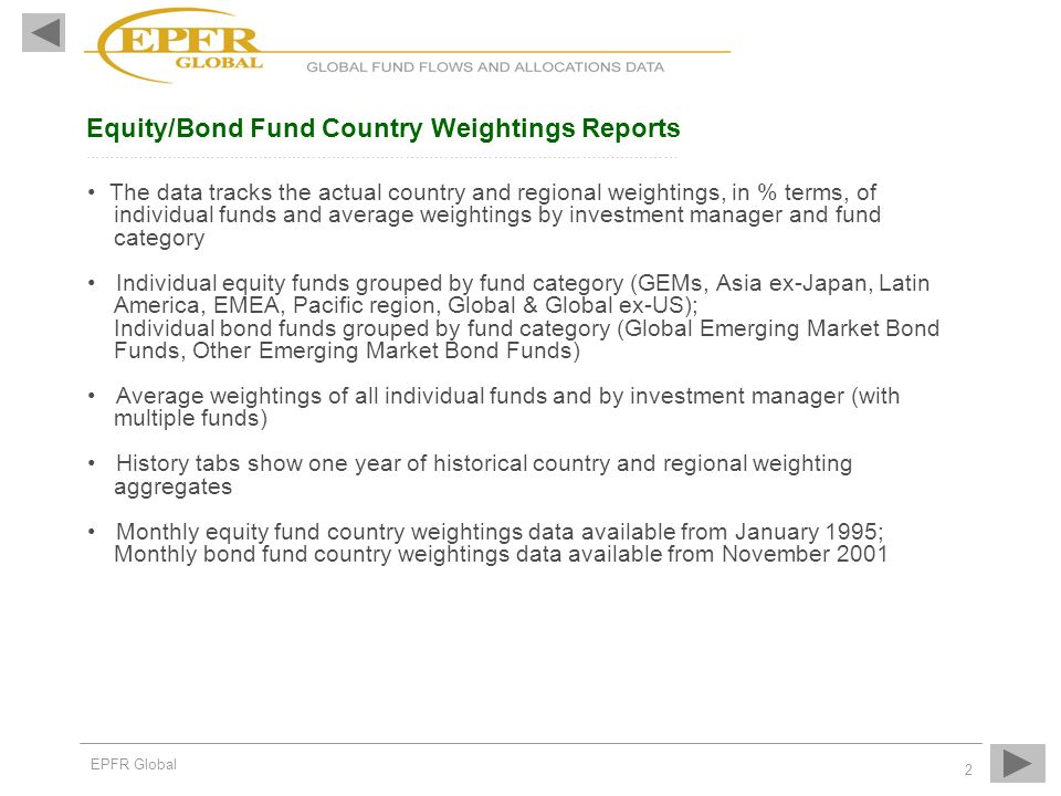 Equity/Bond Fund Country Weightings Reports ………………………………………………………………………………………………..…………