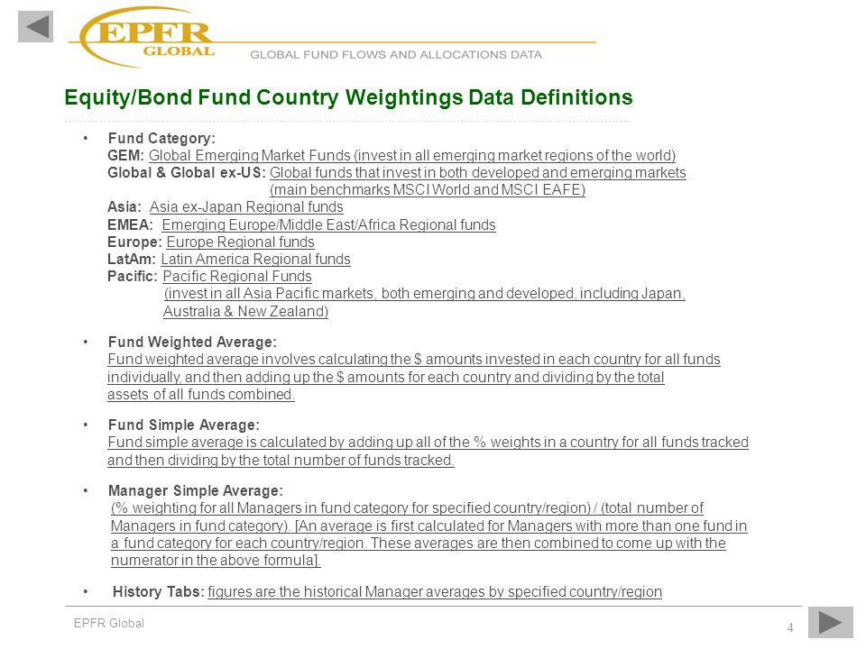Equity/Bond Fund Country Weightings Data Definitions ………………………………………………………………………………………………………………………..……