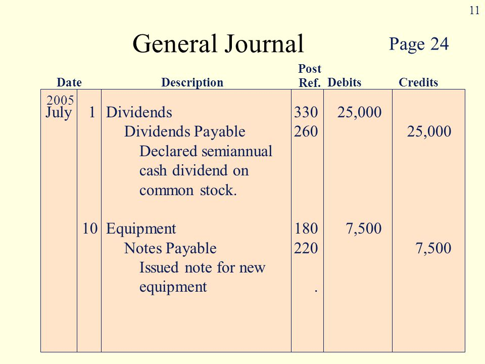 General Journal Page 24 July 1 Dividends 330 25,000