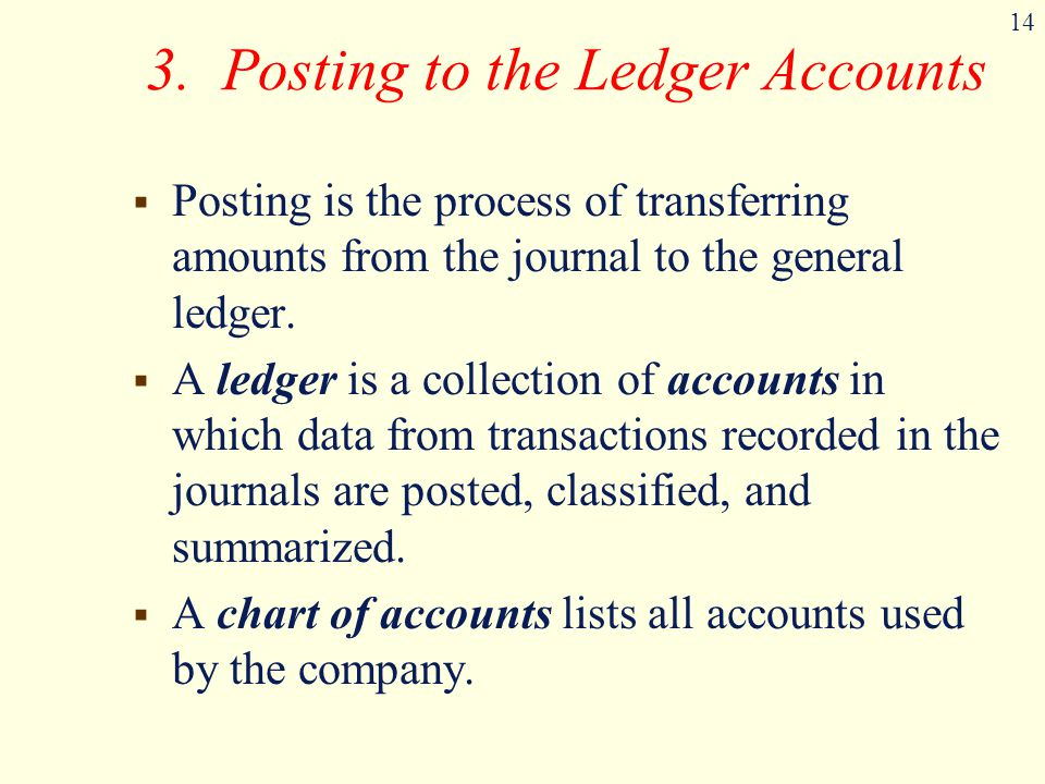 3. Posting to the Ledger Accounts