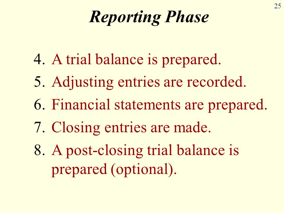 Reporting Phase 4. A trial balance is prepared.
