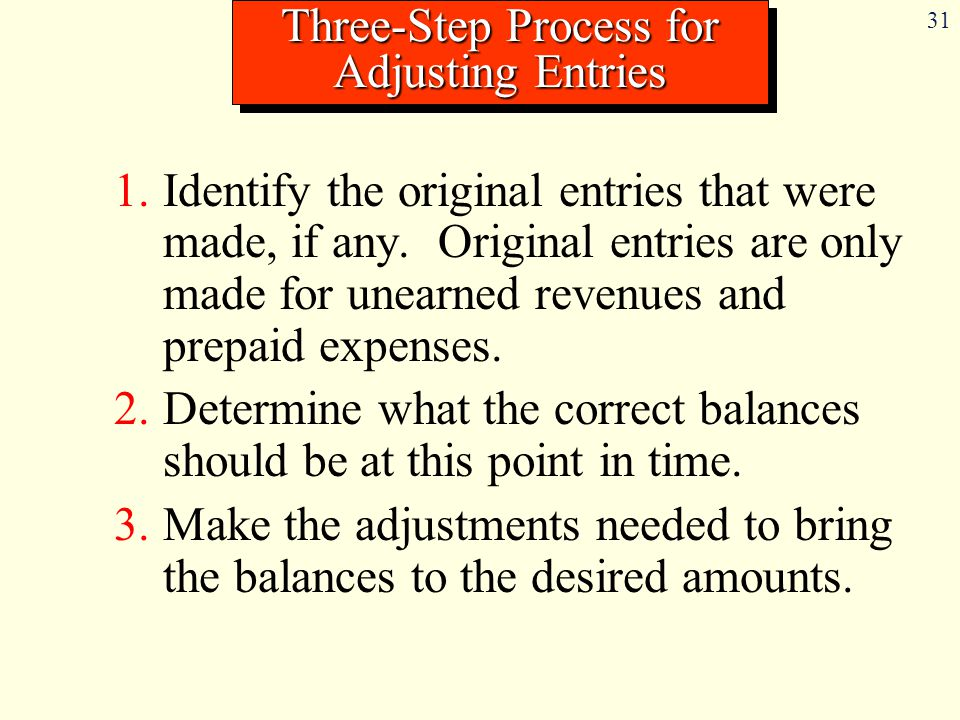 Three-Step Process for Adjusting Entries
